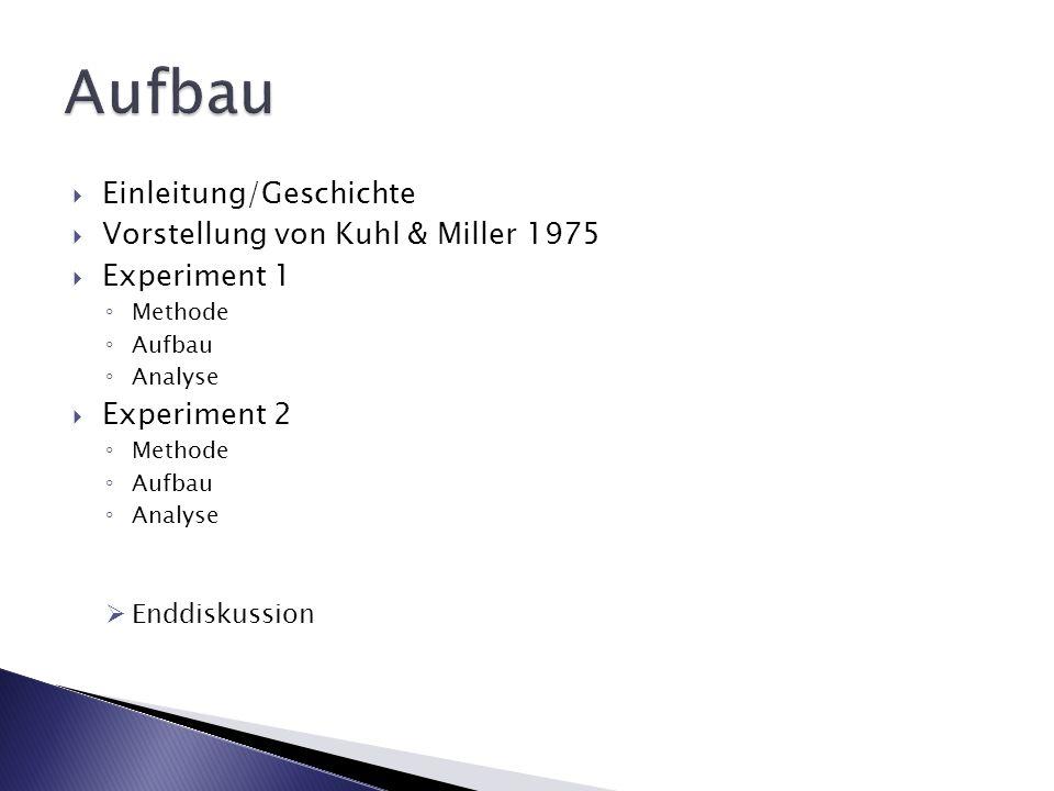 Einleitung/Geschichte Vorstellung von Kuhl & Miller 1975 Experiment 1 Methode Aufbau Analyse Experiment 2 Methode Aufbau Analyse Enddiskussion
