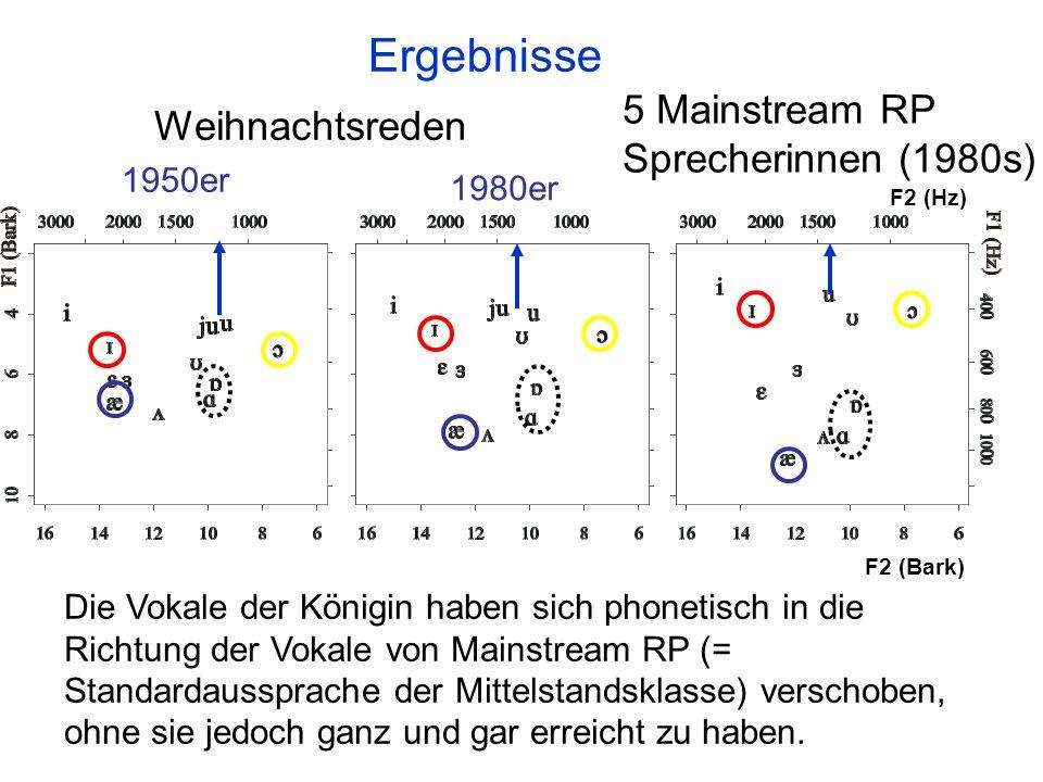Methode Alle Daten digitalisieren, etikettieren Die Resonanz- oder Formantfrequenzen (F1, F2) berechnen. F1 und F2 im Verhältnis zur Höhe und Frontier