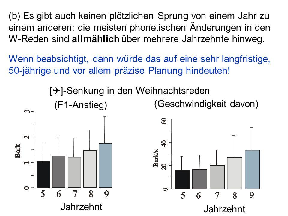 (a) Die Änderungen sind gering über den langen Zeitraum betrachtet. z.B. eine F2-Hebung in [u] von 300 Hz in 40 Jahren = ca. 7.5 Hz pro Jahr: Dies ist