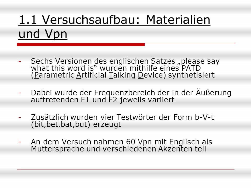1.1 Versuchsaufbau: Materialien und Vpn -Sechs Versionen des englischen Satzes please say what this word is wurden mithilfe eines PATD (Parametric Art