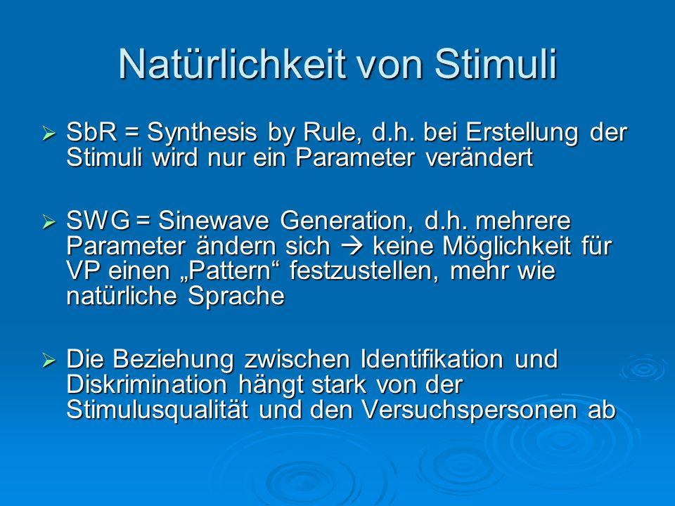 Natürlichkeit von Stimuli SbR = Synthesis by Rule, d.h. bei Erstellung der Stimuli wird nur ein Parameter verändert SbR = Synthesis by Rule, d.h. bei