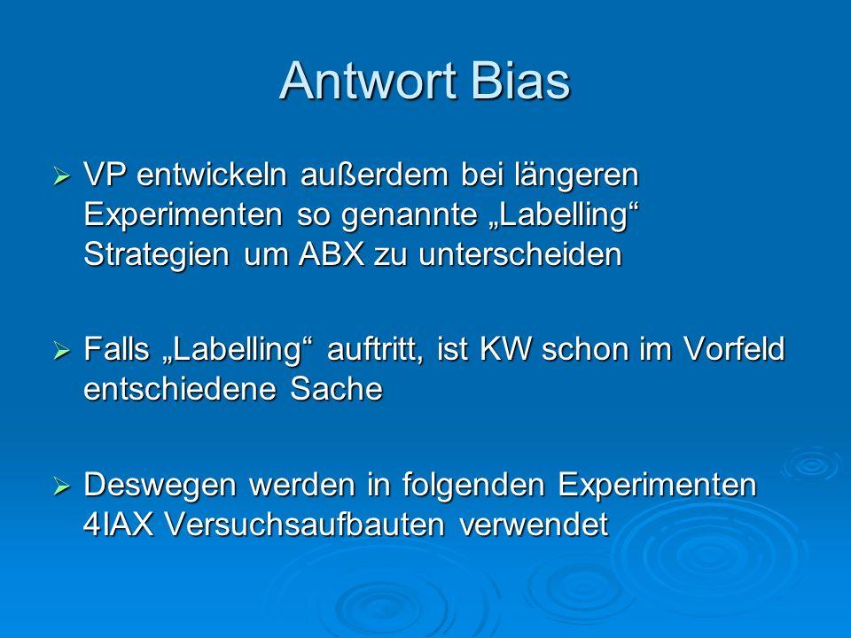 Antwort Bias VP entwickeln außerdem bei längeren Experimenten so genannte Labelling Strategien um ABX zu unterscheiden VP entwickeln außerdem bei läng