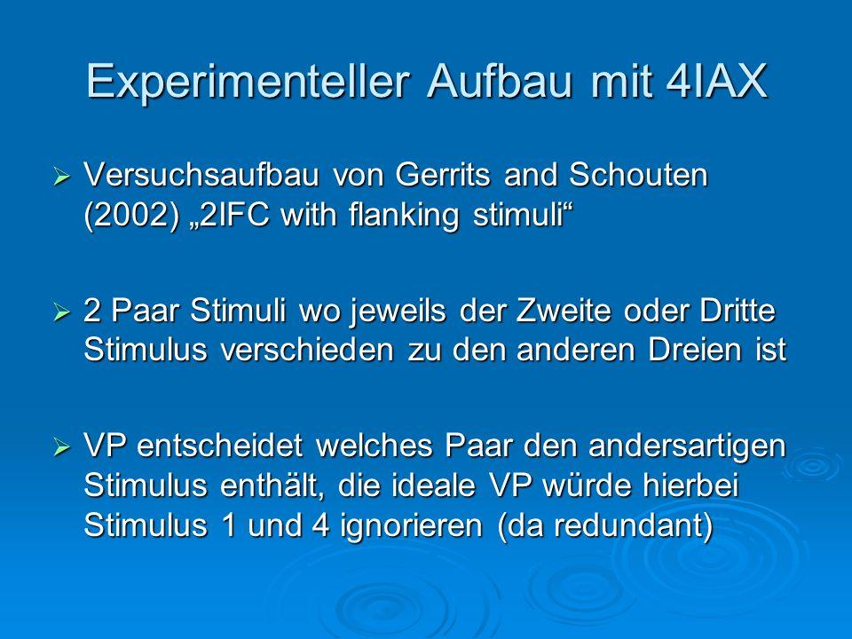 Experimenteller Aufbau mit 4IAX Versuchsaufbau von Gerrits and Schouten (2002) 2IFC with flanking stimuli Versuchsaufbau von Gerrits and Schouten (200