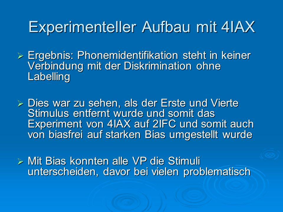 Experimenteller Aufbau mit 4IAX Ergebnis: Phonemidentifikation steht in keiner Verbindung mit der Diskrimination ohne Labelling Ergebnis: Phonemidenti
