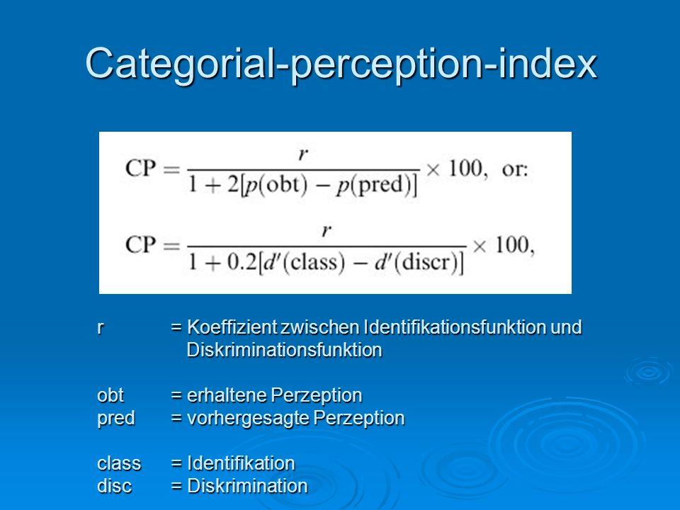 Natürlichkeit von Stimuli Vier verschiedene Aufgaben: Identifikation, Diskrimination, AX (2 Intervalle, gleich/verschieden), 2IFC (2 Intervalle, Reihenfolge) Fast perfekte KW mit 15 Stimuli und 3 Plosivkategorien; Intervallabstände von 300ms während den Experimenten