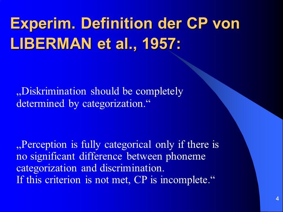4 Experim. Definition der CP von LIBERMAN et al., 1957: Diskrimination should be completely determined by categorization. Perception is fully categori