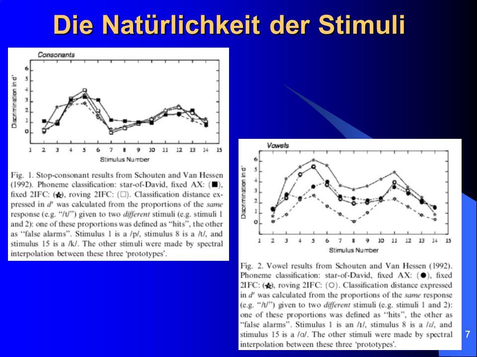 7 Die Natürlichkeit der Stimuli