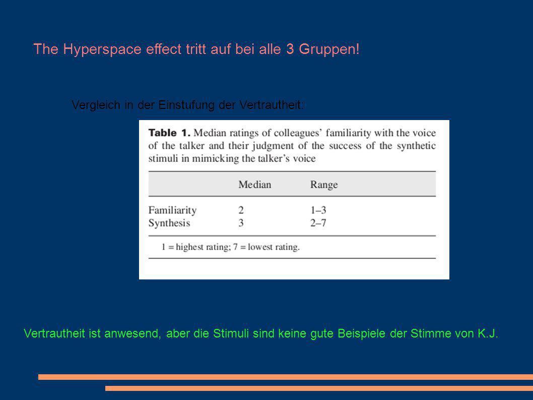 The Hyperspace effect tritt auf bei alle 3 Gruppen.