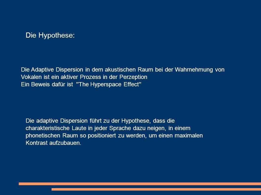 Die Hypothese: Die Adaptive Dispersion in dem akustischen Raum bei der Wahrnehmung von Vokalen ist ein aktiver Prozess in der Perzeption Ein Beweis dafür ist The Hyperspace Effect Die adaptive Dispersion führt zu der Hypothese, dass die charakteristische Laute in jeder Sprache dazu neigen, in einem phonetischen Raum so positioniert zu werden, um einen maximalen Kontrast aufzubauen.