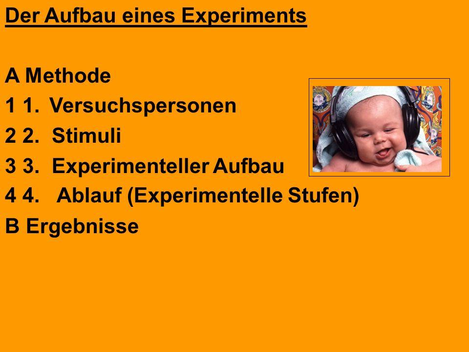 Der Aufbau eines Experiments A Methode 11. Versuchspersonen 22.Stimuli 33.Experimenteller Aufbau 44. Ablauf (Experimentelle Stufen) B Ergebnisse