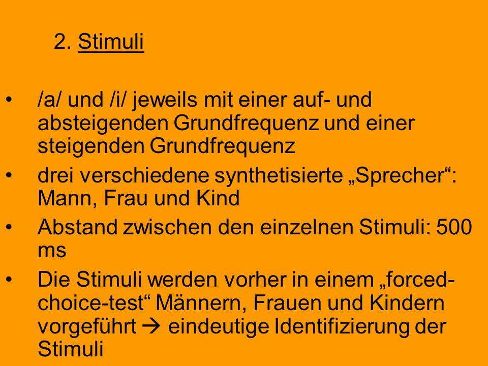 2. Stimuli /a/ und /i/ jeweils mit einer auf- und absteigenden Grundfrequenz und einer steigenden Grundfrequenz drei verschiedene synthetisierte Sprec