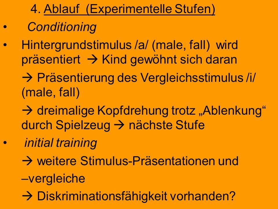 4. Ablauf (Experimentelle Stufen) Conditioning Hintergrundstimulus /a/ (male, fall) wird präsentiert Kind gewöhnt sich daran Präsentierung des Verglei