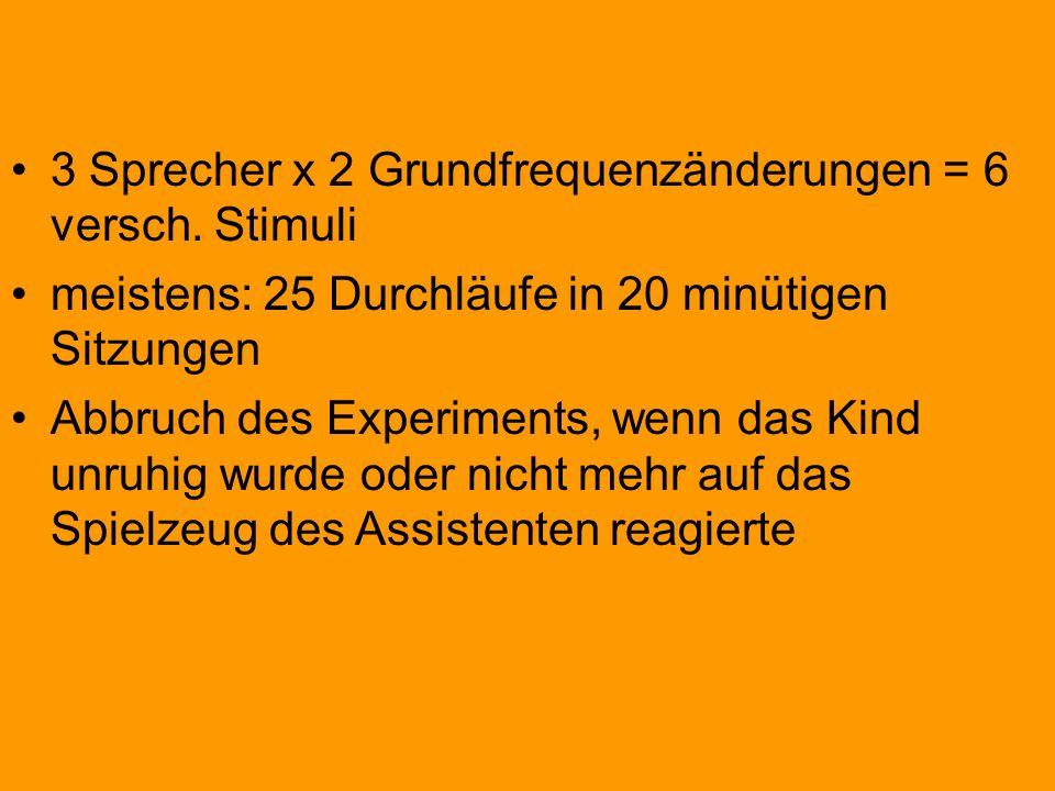 3 Sprecher x 2 Grundfrequenzänderungen = 6 versch. Stimuli meistens: 25 Durchläufe in 20 minütigen Sitzungen Abbruch des Experiments, wenn das Kind un