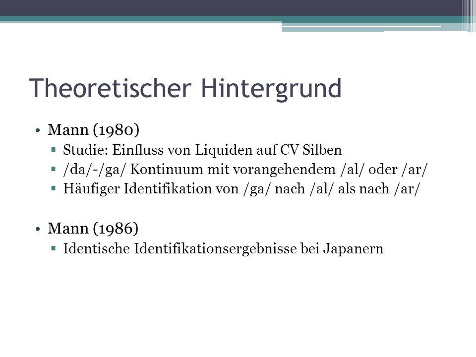 Theoretischer Hintergrund Mann (1980) Studie: Einfluss von Liquiden auf CV Silben /da/-/ga/ Kontinuum mit vorangehendem /al/ oder /ar/ Häufiger Identifikation von /ga/ nach /al/ als nach /ar/ Mann (1986) Identische Identifikationsergebnisse bei Japanern
