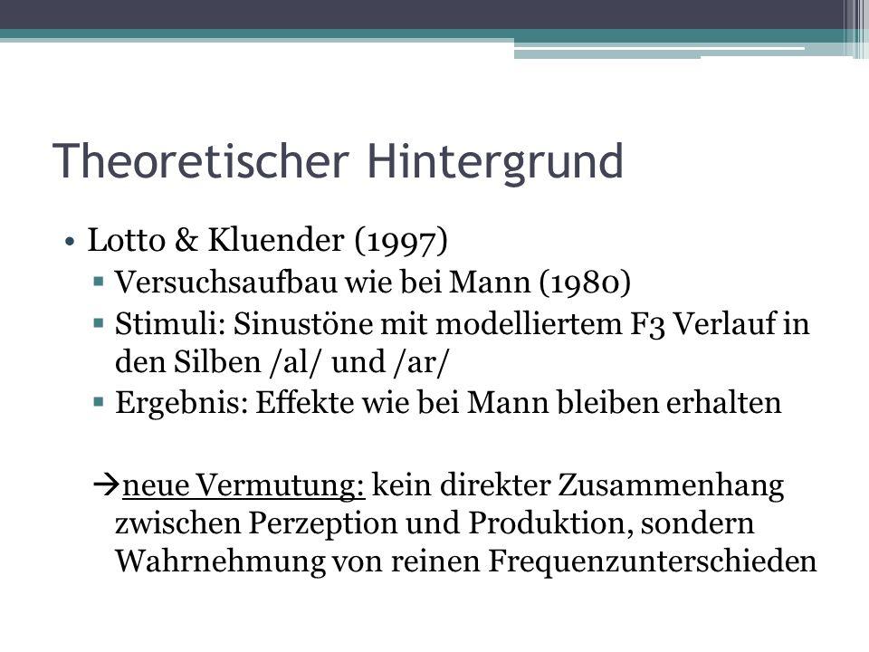 Theoretischer Hintergrund Lotto & Kluender (1997) Versuchsaufbau wie bei Mann (1980) Stimuli: Sinustöne mit modelliertem F3 Verlauf in den Silben /al/ und /ar/ Ergebnis: Effekte wie bei Mann bleiben erhalten neue Vermutung: kein direkter Zusammenhang zwischen Perzeption und Produktion, sondern Wahrnehmung von reinen Frequenzunterschieden