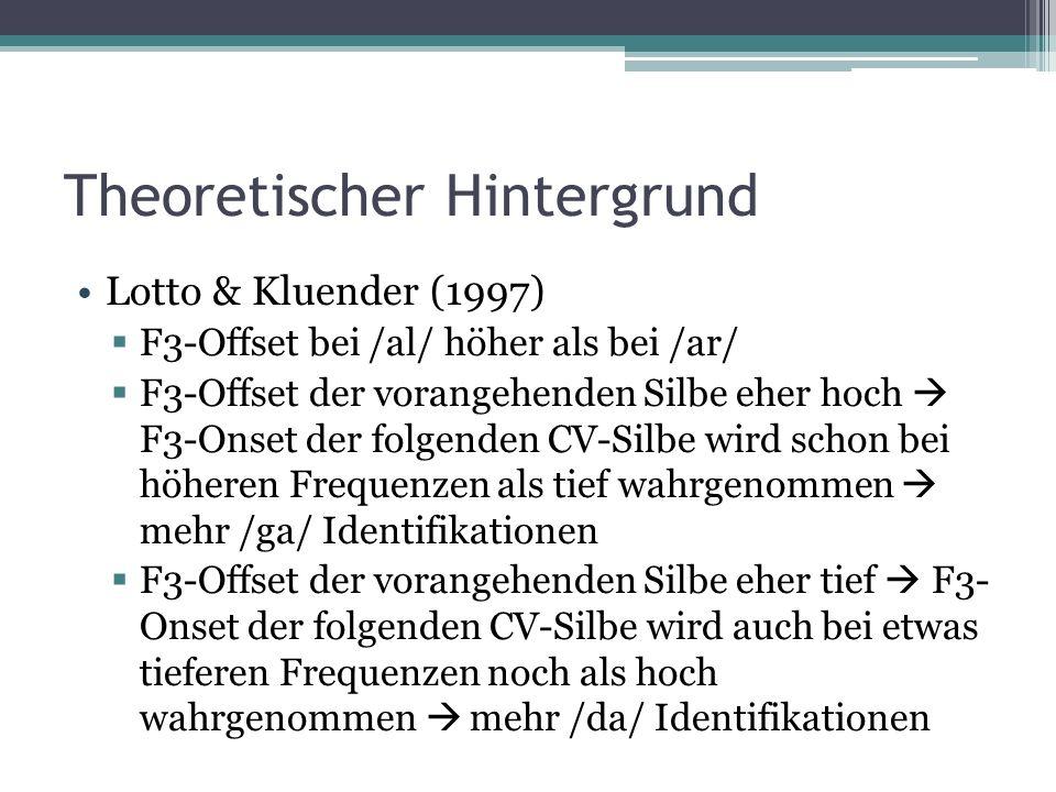 Theoretischer Hintergrund Lotto & Kluender (1997) F3-Offset bei /al/ höher als bei /ar/ F3-Offset der vorangehenden Silbe eher hoch F3-Onset der folge