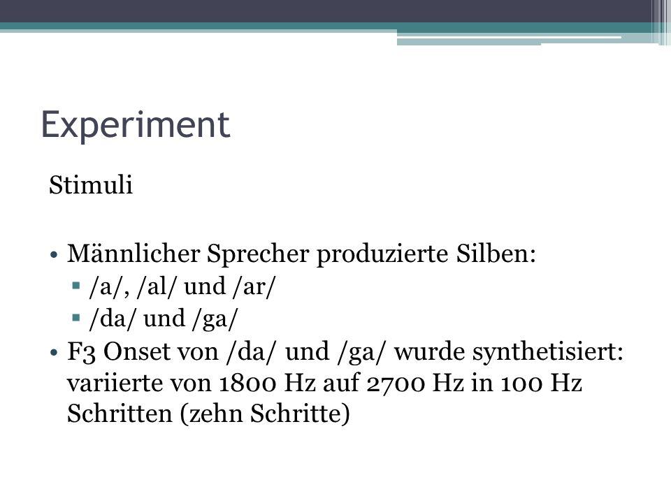 Experiment Stimuli Männlicher Sprecher produzierte Silben: /a/, /al/ und /ar/ /da/ und /ga/ F3 Onset von /da/ und /ga/ wurde synthetisiert: variierte von 1800 Hz auf 2700 Hz in 100 Hz Schritten (zehn Schritte)