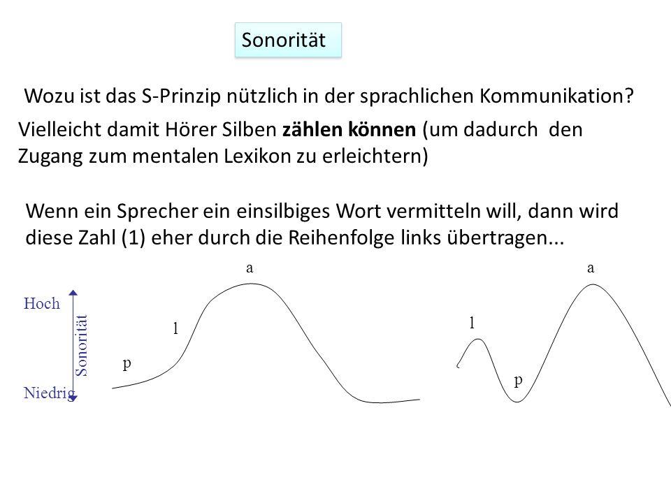 Hoch Niedrig Sonorität p l a l p a Wozu ist das S-Prinzip nützlich in der sprachlichen Kommunikation? Vielleicht damit Hörer Silben zählen können (um
