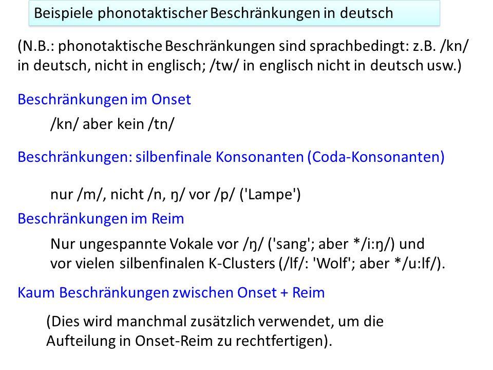Beispiele phonotaktischer Beschränkungen in deutsch Beschränkungen im Onset Beschränkungen: silbenfinale Konsonanten (Coda-Konsonanten) (N.B.: phonota