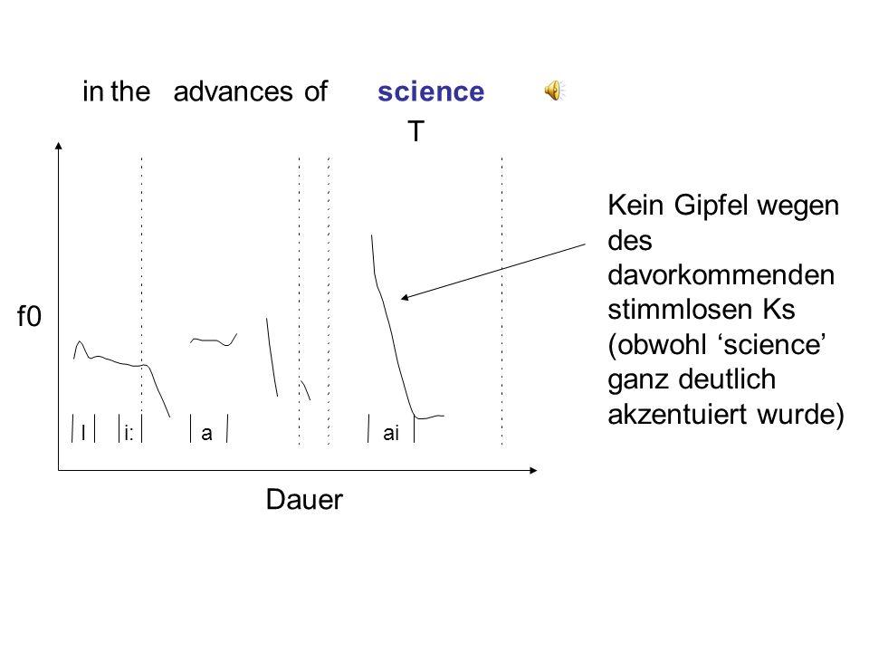 Einfluss der F0-Mikroprosodie auf die F0-Makroprosodie Das Wort ist akzentuiert und: K ist stimmhaft T = T + T K ist stimmlos F0 fällt wegen des stimmlosen Ks