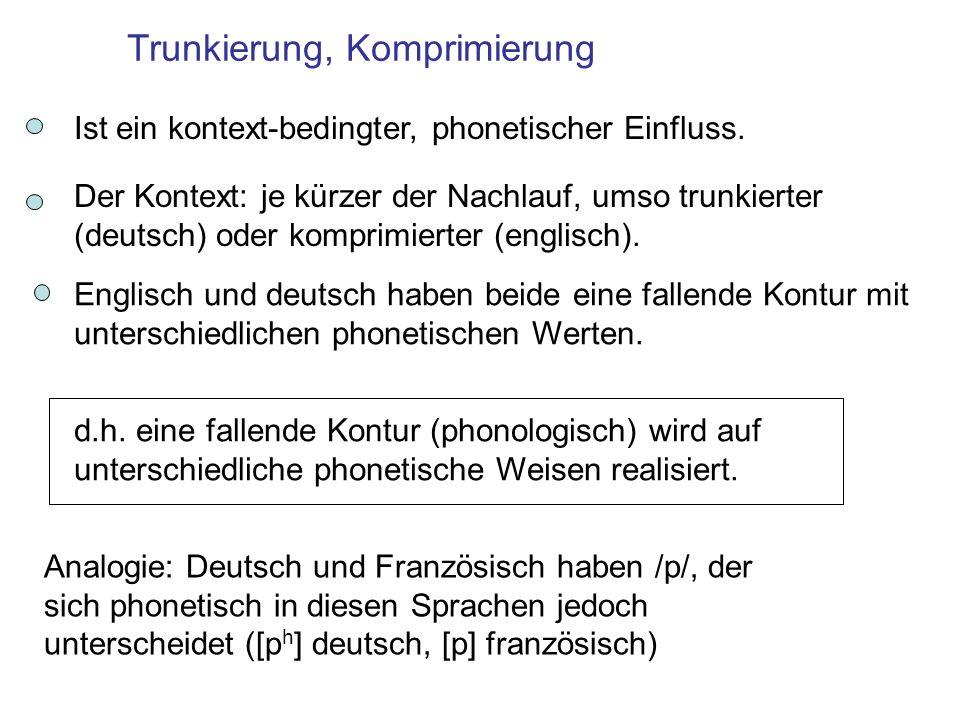 Deutsch scheint zu trunkieren, englisch eher zu komprimieren (Grabe, Journal of Phonetics, 1998) Schiefer, SheaferSchiff (deutsch) Trunkierung Shift (engl.) Komprimierung wird jedoch trotzdem von deutschen Muttersprachlern als fallend warhgenommen