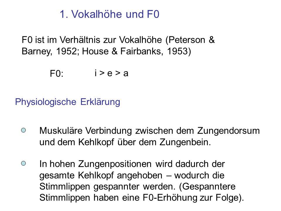 F0-Mikroprosodie 1. Vokalhöhe 2. Konsonanten-Stimmhaftigkeit 3. f0-Abstieg.