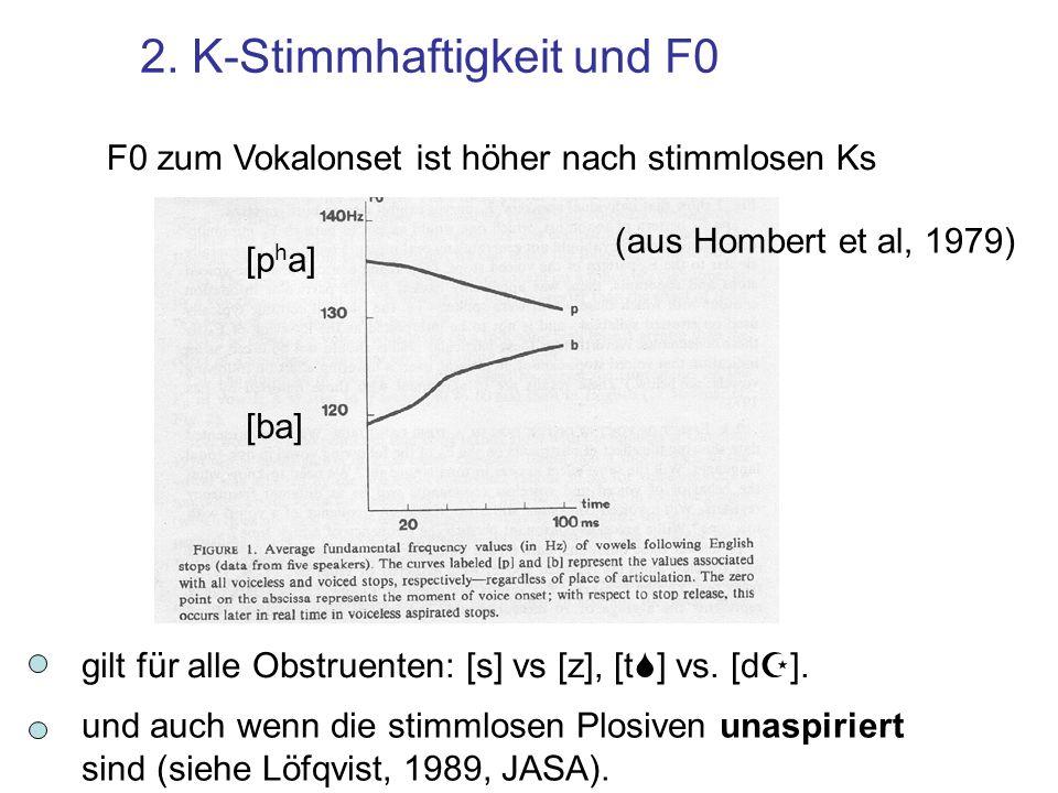 1. Vokalhöhe und F0 F0 ist im Verhältnis zur Vokalhöhe (Peterson & Barney, 1952; House & Fairbanks, 1953) Physiologische Erklärung i > e > a F0: Musku