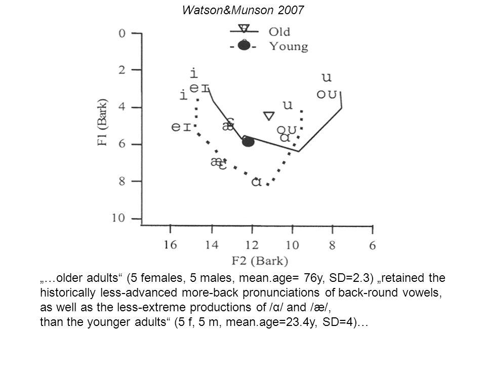 - Hauptnachteil (für Formantmessungen): soziophonetische Faktoren wie das Ausmaß der Teilnahme der Sprecher an Lautwandel werden nicht genügend beacht