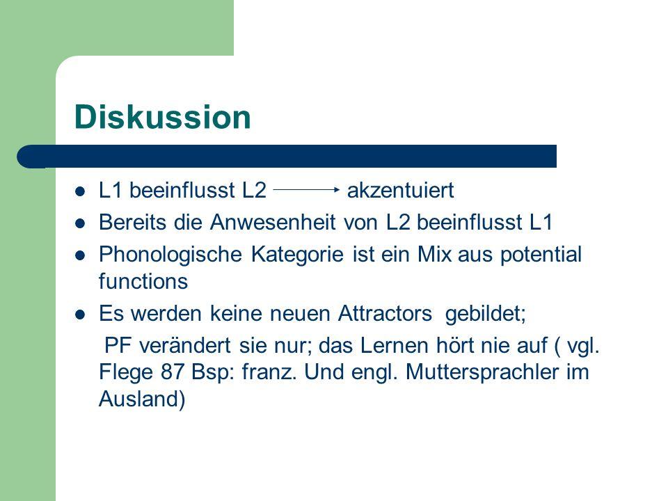 Diskussion L1 beeinflusst L2 akzentuiert Bereits die Anwesenheit von L2 beeinflusst L1 Phonologische Kategorie ist ein Mix aus potential functions Es