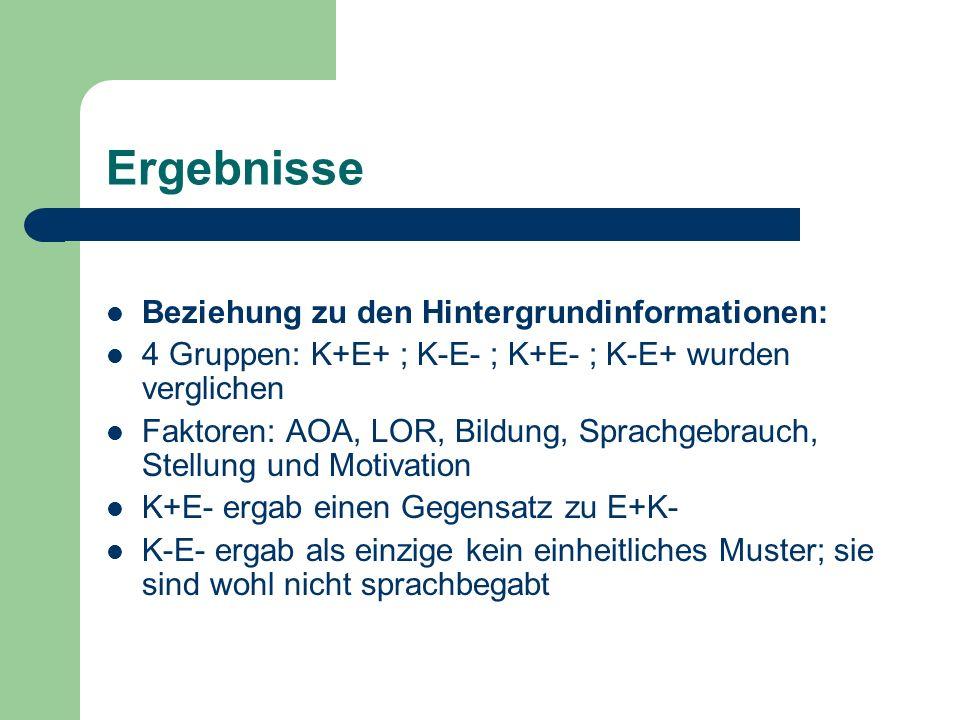 Ergebnisse Beziehung zu den Hintergrundinformationen: 4 Gruppen: K+E+ ; K-E- ; K+E- ; K-E+ wurden verglichen Faktoren: AOA, LOR, Bildung, Sprachgebrau