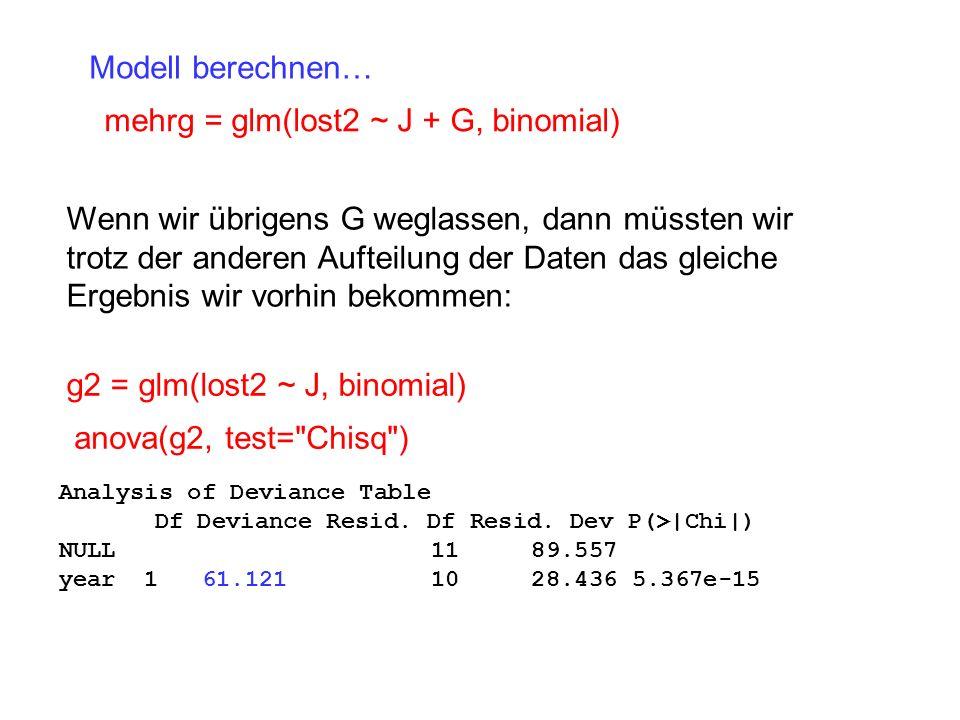 Modell berechnen… mehrg = glm(lost2 ~ J + G, binomial) g2 = glm(lost2 ~ J, binomial) anova(g2, test= Chisq ) Analysis of Deviance Table Df Deviance Resid.