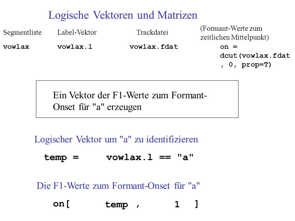 Logische Vektoren und Matrizen Ein Vektor der F1-Werte zum Formant- Onset für a erzeugen Logischer Vektor um a zu identifizieren temp =vowlax.l == a Die F1-Werte zum Formant-Onset für a on[, ] temp1 TrackdateiLabel-Vektor vowlax.fdatvowlax Segmentliste vowlax.l (Formant-Werte zum zeitlichen Mittelpunkt) on = dcut(vowlax.fdat, 0, prop=T)