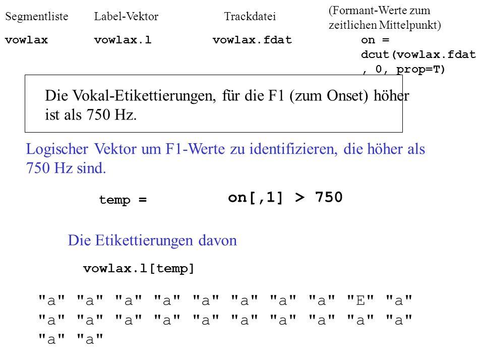 TrackdateiLabel-Vektor vowlax.fdatvowlax Segmentliste vowlax.l (Formant-Werte zum zeitlichen Mittelpunkt) on = dcut(vowlax.fdat, 0, prop=T) Die Vokal-Etikettierungen, für die F1 (zum Onset) höher ist als 750 Hz.