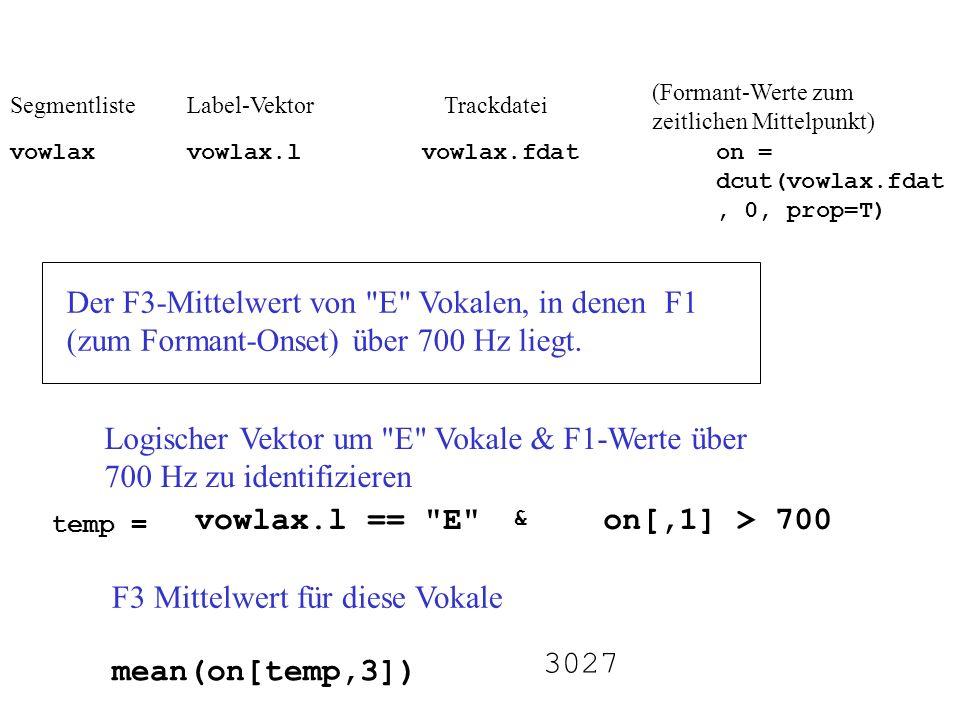 TrackdateiLabel-Vektor vowlax.fdatvowlax Segmentliste vowlax.l (Formant-Werte zum zeitlichen Mittelpunkt) on = dcut(vowlax.fdat, 0, prop=T) Der F3-Mittelwert von E Vokalen, in denen F1 (zum Formant-Onset) über 700 Hz liegt.