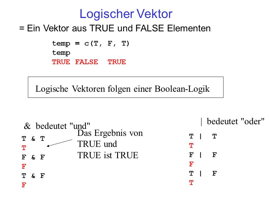 Logischer Vektor temp = c(T, F, T) temp TRUE FALSE TRUE = Ein Vektor aus TRUE und FALSE Elementen | bedeutet oder T | T T F | F F T | F T & bedeutet und T & T T F & F F T & F F Das Ergebnis von TRUE und TRUE ist TRUE Logische Vektoren folgen einer Boolean-Logik