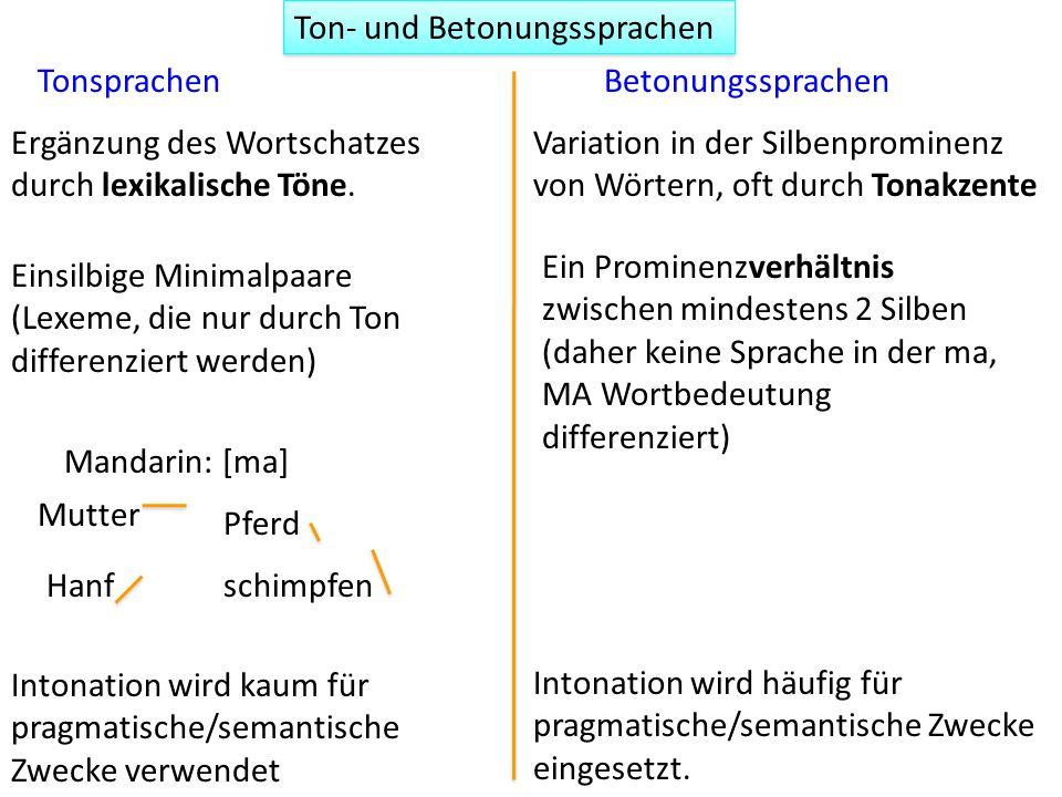 Ton- und Betonungssprachen TonsprachenBetonungssprachen Variation in der Silbenprominenz von Wörtern, oft durch Tonakzente Intonation wird häufig für