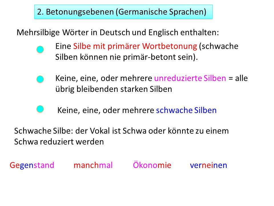 Mehrsilbige Wörter in Deutsch und Englisch enthalten: Eine Silbe mit primärer Wortbetonung (schwache Silben können nie primär-betont sein). Keine, ein