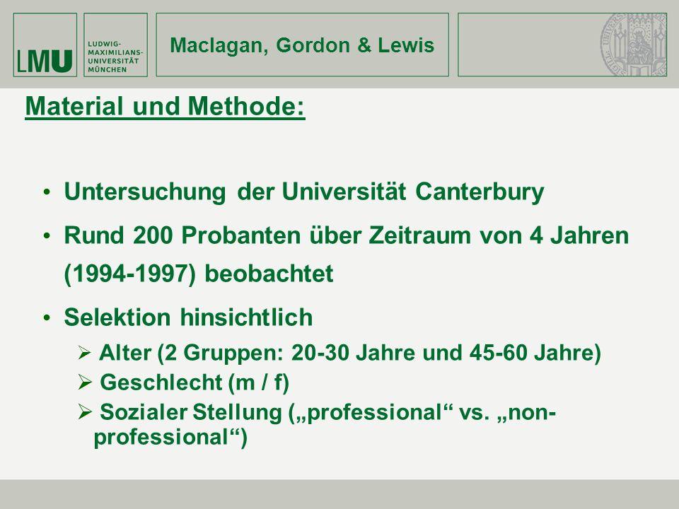Maclagan, Gordon & Lewis Material und Methode: Untersuchung der Universität Canterbury Rund 200 Probanten über Zeitraum von 4 Jahren (1994-1997) beoba