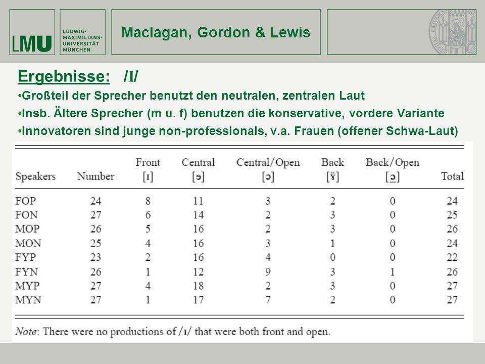 Maclagan, Gordon & Lewis Ergebnisse: / I / Großteil der Sprecher benutzt den neutralen, zentralen Laut Insb. Ältere Sprecher (m u. f) benutzen die kon