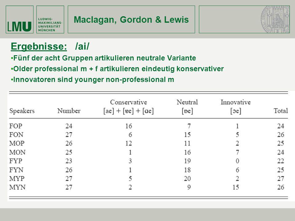 Maclagan, Gordon & Lewis Ergebnisse: /ai/ Fünf der acht Gruppen artikulieren neutrale Variante Older professional m + f artikulieren eindeutig konserv