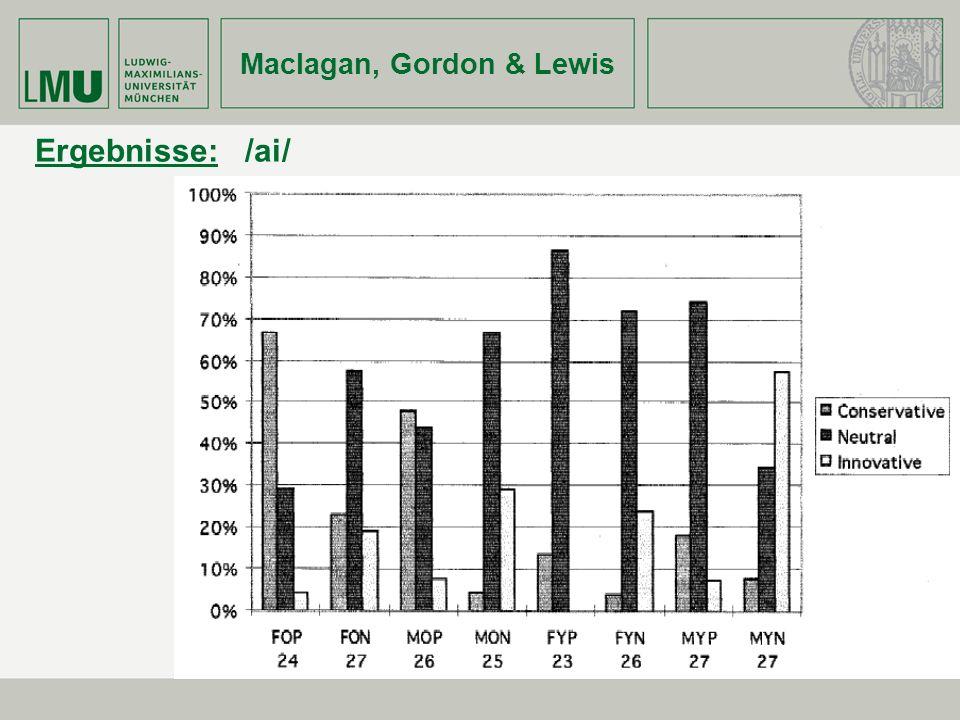 Maclagan, Gordon & Lewis Ergebnisse: /ai/