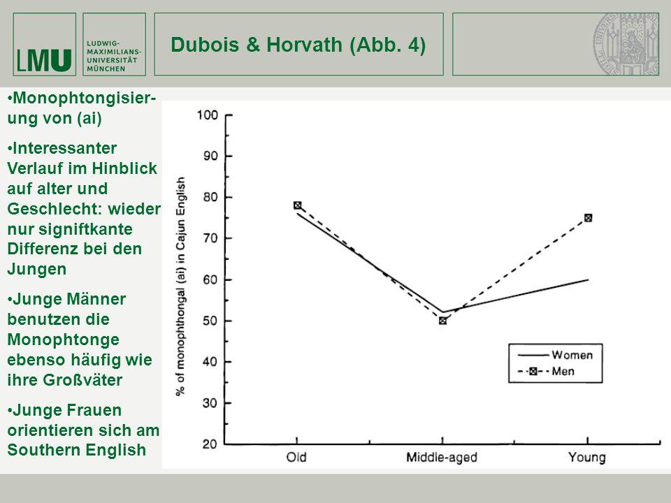 Dubois & Horvath (Abb. 4) Monophtongisier- ung von (ai) Interessanter Verlauf im Hinblick auf alter und Geschlecht: wieder nur signiftkante Differenz