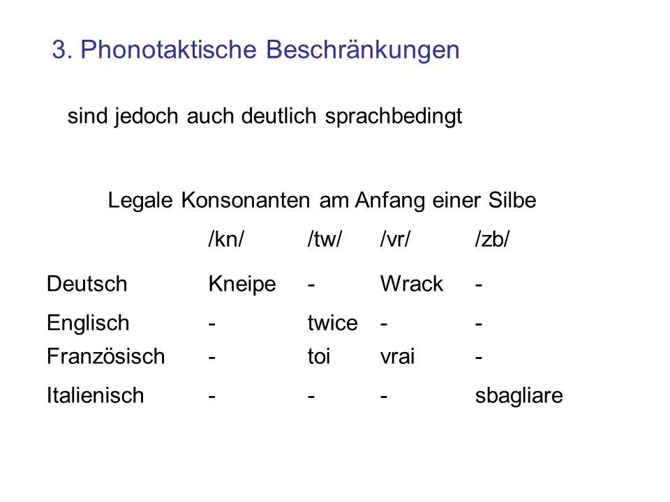 Italienischsbagliare--- Legale Konsonanten am Anfang einer Silbe /kn//tw//vr//zb/ DeutschKneipe-Wrack- Englischtwice--- Französischvrai-toi- sind jedoch auch deutlich sprachbedingt 3.