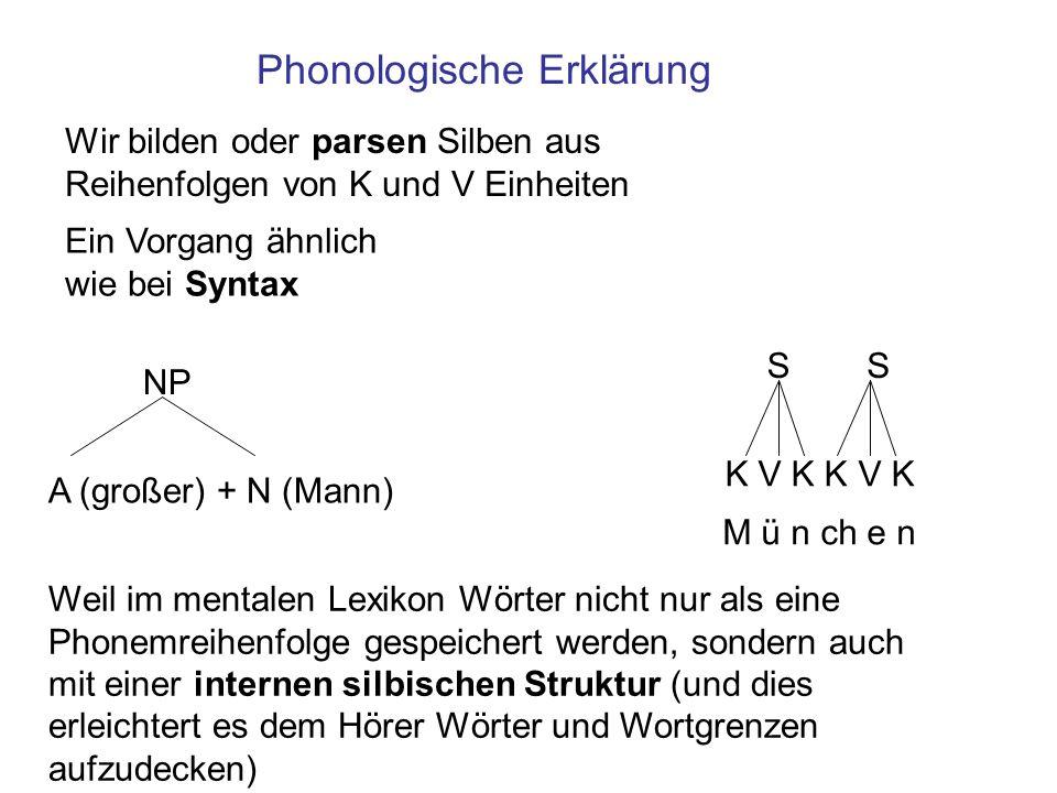 Phonologische Erklärung Wir bilden oder parsen Silben aus Reihenfolgen von K und V Einheiten Weil im mentalen Lexikon Wörter nicht nur als eine Phonemreihenfolge gespeichert werden, sondern auch mit einer internen silbischen Struktur (und dies erleichtert es dem Hörer Wörter und Wortgrenzen aufzudecken) Ein Vorgang ähnlich wie bei Syntax A (großer) + N (Mann) NP M ü n ch e n SS K V K