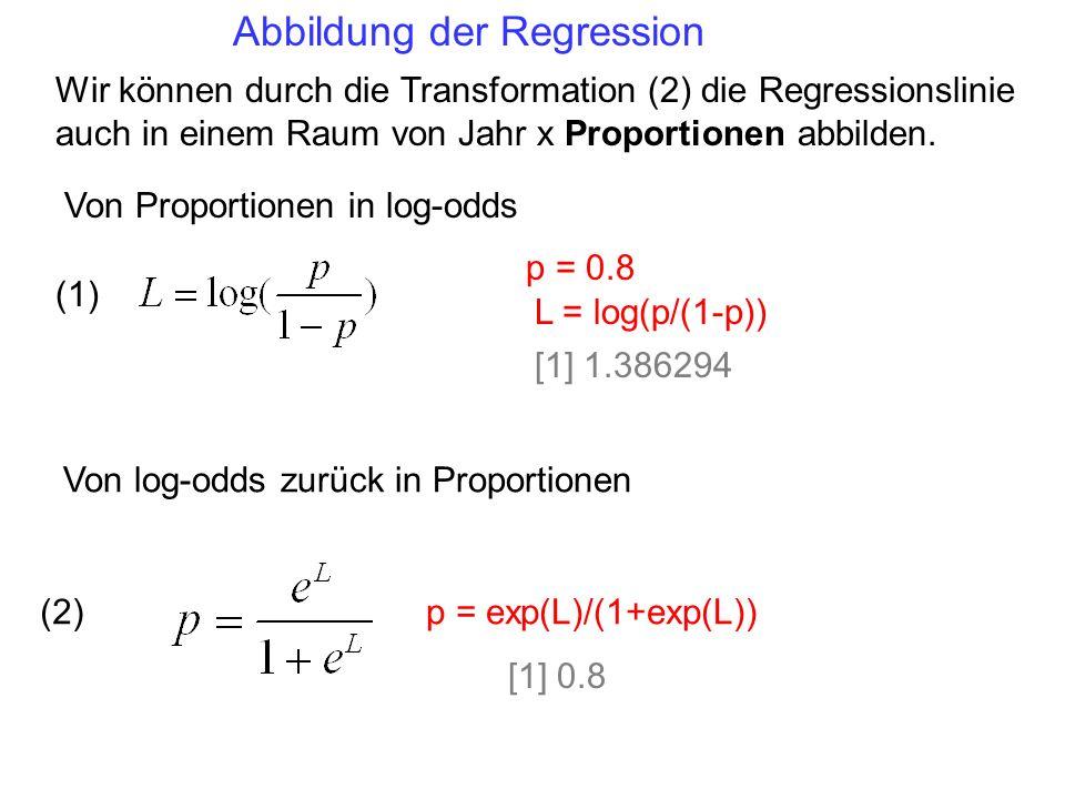 Wir können durch die Transformation (2) die Regressionslinie auch in einem Raum von Jahr x Proportionen abbilden.
