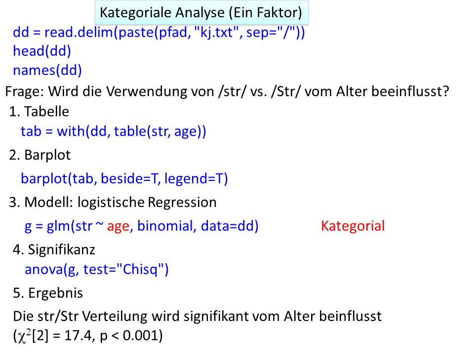 Kategoriale Analyse (Ein Faktor) dd = read.delim(paste(pfad, kj.txt , sep= / )) head(dd) names(dd) 1.