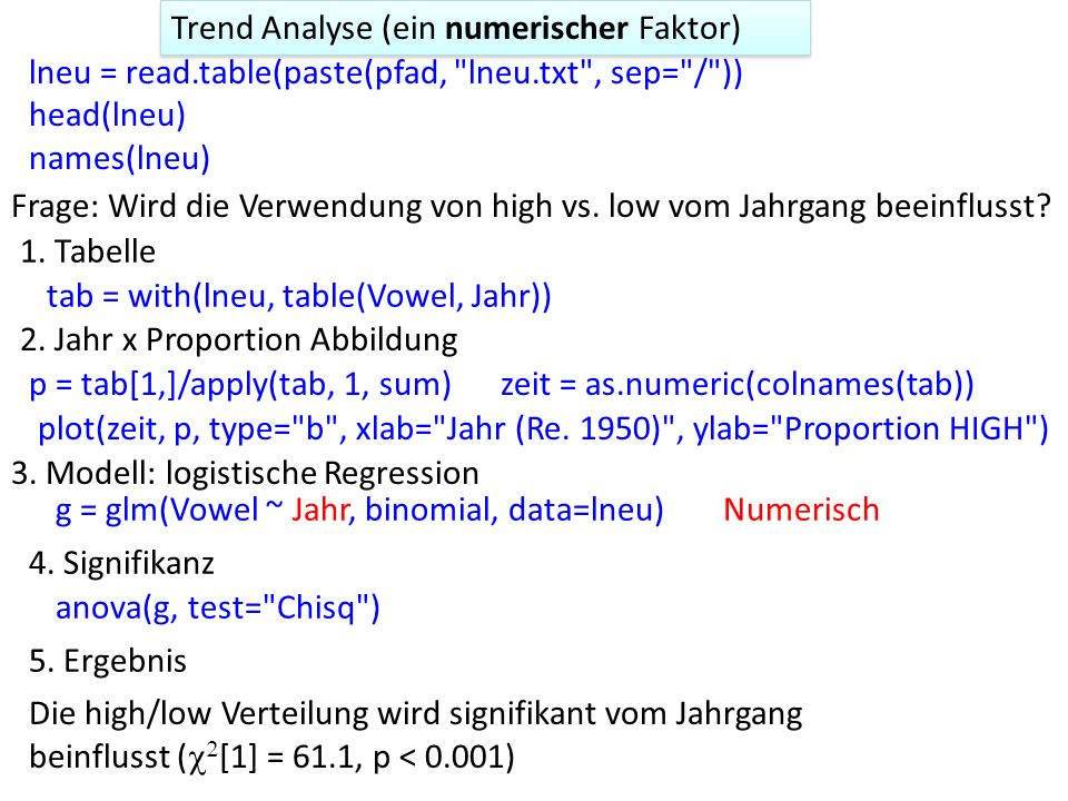 Trend Analyse (ein numerischer Faktor) lneu = read.table(paste(pfad,