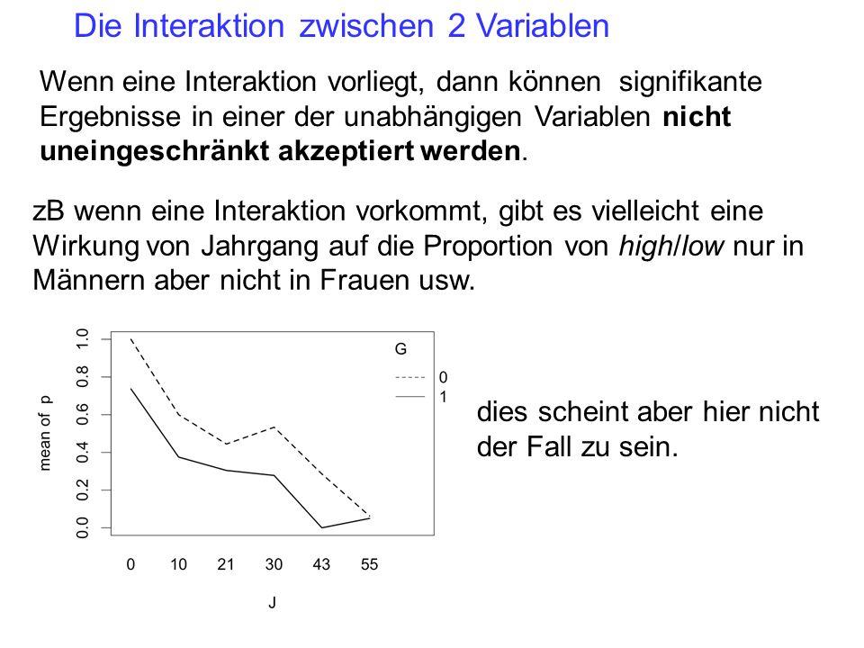 Wenn eine Interaktion vorliegt, dann können signifikante Ergebnisse in einer der unabhängigen Variablen nicht uneingeschränkt akzeptiert werden.