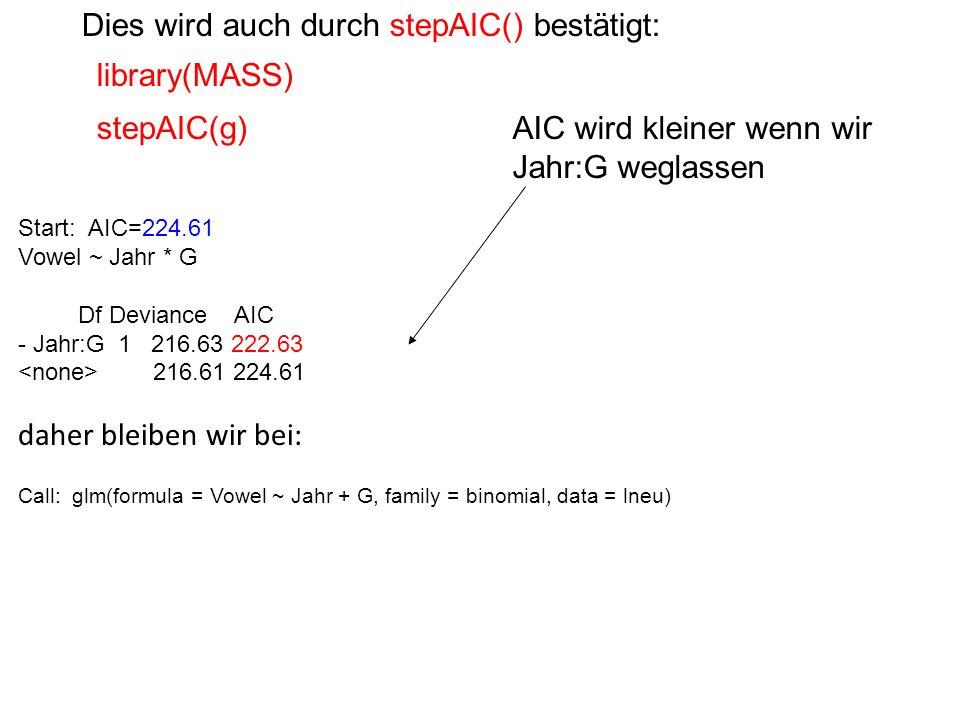library(MASS) stepAIC(g) Dies wird auch durch stepAIC() bestätigt: AIC wird kleiner wenn wir Jahr:G weglassen Start: AIC=224.61 Vowel ~ Jahr * G Df Deviance AIC - Jahr:G 1 216.63 222.63 216.61 224.61 daher bleiben wir bei: Call: glm(formula = Vowel ~ Jahr + G, family = binomial, data = lneu)