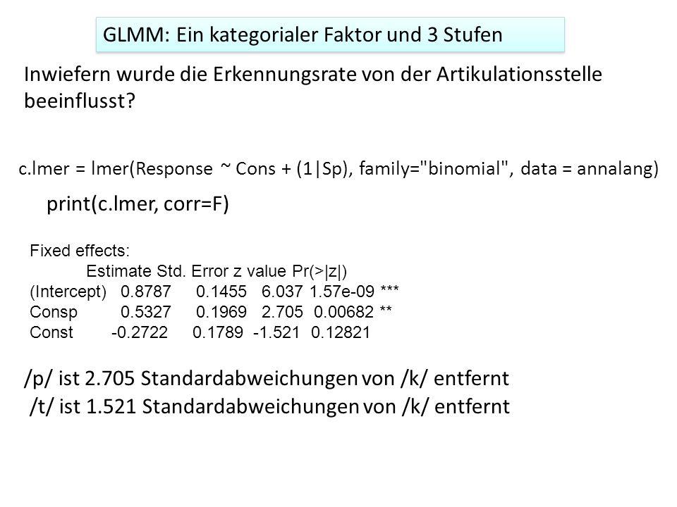 GLMM: Ein kategorialer Faktor und 3 Stufen Inwiefern wurde die Erkennungsrate von der Artikulationsstelle beeinflusst? c.lmer = lmer(Response ~ Cons +